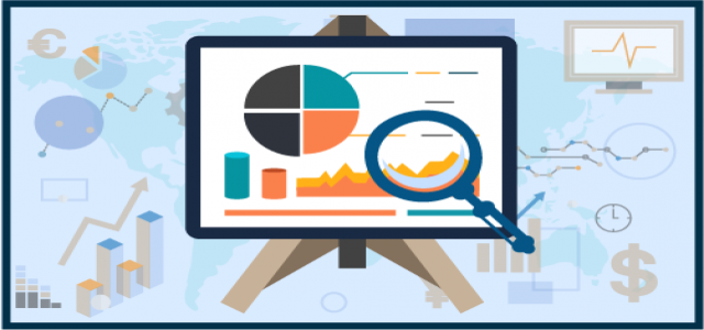 Application Delivery Controller Market 2020 Future Scope and Price Analysis by 2026