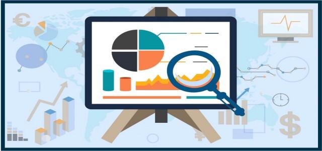 Graphics Processing Unit Market 2024 – Drivers, Restraint & Future Growth