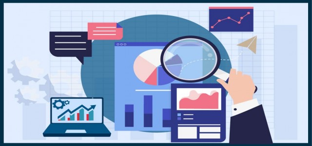 Process Spectroscopy Market Analysis, Size, Regional Outlook, Competitive Strategies and Forecasts to 2024