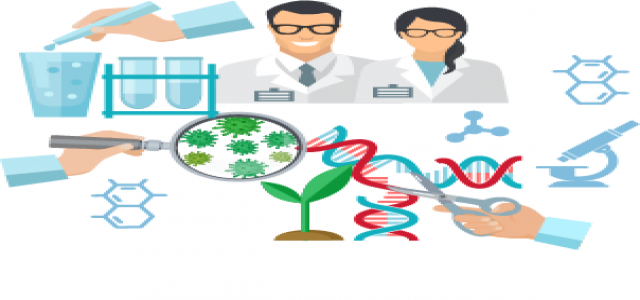 Pharmaceutical Analytical Testing Outsourcing Market Trends 2020 Industry Analysis, Share, Growth And Forecast 2026