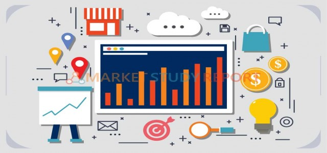 Visual Chart Market Future Scope Demands and Projected Industry Growths to 2025