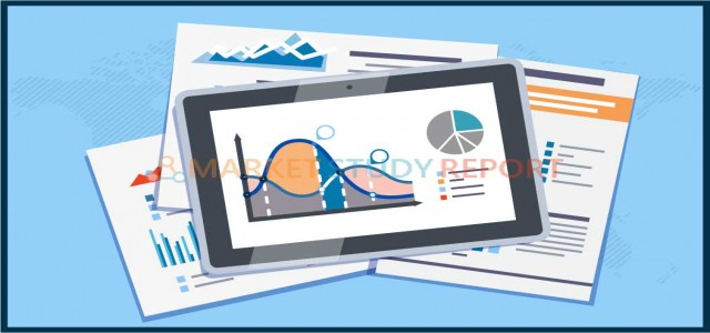 Central Reservation System Market Report by Growth Enablers, Geography, Restraints and Trends – Global Forecast To 2025