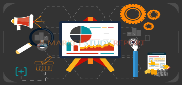 Global Online Payment Fraud Detection Market Outlook 2025: Top Companies, Trends, Growth Factors Details by Regions, Types and Applications