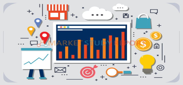 Global Tableau Services Market Research Report - Industry Analysis, Size, Share, Growth, Trends and Forecast